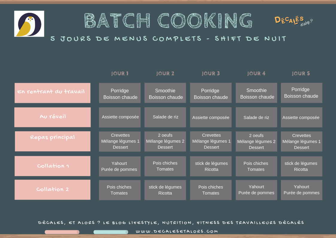 batch cooking menu de nuit